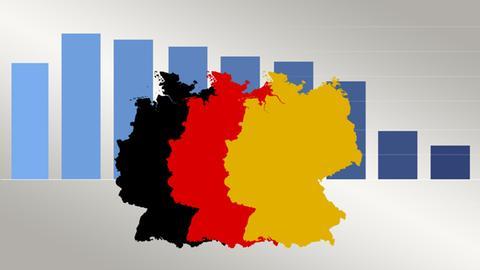 ARD Deutschlandtrend